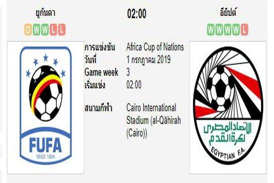ทีเด็ดฟุตบอล แอฟริกัน เนชั่นส์คัพ [80]ยูกันด้า (+0.5) อียิปต์[58]