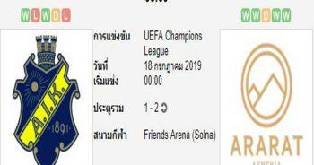 ทีเด็ดฟุตบอล ยูฟ่า แชมเปี้ยนส์ลีก [D1-2]เอไอเค โซลน่า (-2) อแวน อคาเดมี่[D1-1]