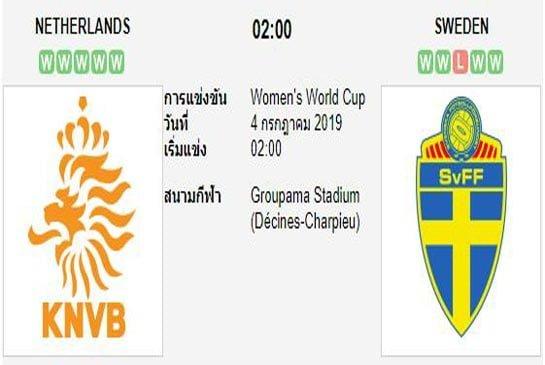 ทีเด็ดฟุตบอล ฟุตบอลหญิง ชิงแชมป์โลก [8]เนเธอร์แลนด์W (-0/0.5) สวีเดน[9]