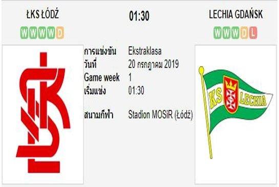 ทีเด็ดฟุตบอล โปแลนด์ เอ็คสตรัคลาซ่า ลอดซ์ (+0/0.5) เลเชีย กอเดนซ์