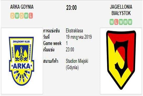 ทีเด็ดฟุตบอล โปแลนด์ เอ็คสตรัคลาซ่า อาร์ก้า กดิเนีย (+0/0.5) จาเกียลโลเนีย