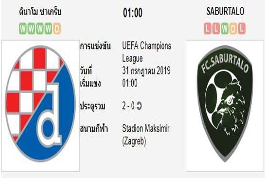 ทีเด็ดฟุตบอล ยูฟ่า แชมเปี้ยนส์ลีก [D1-1]ดินาโม ซาเกร็บ (-2.5) ซาเบอร์ทาโล่[D1-2]