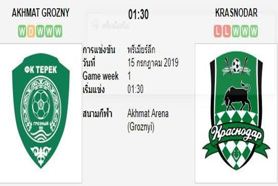 ทีเด็ดฟุตบอล รัสเซีย พรีเมียร์ลีก เทเลค กรอซนี่ย์ (+0.5) คราซ์โนดาร์