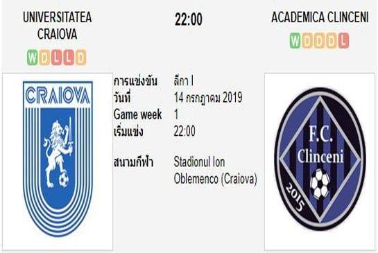 ทีเด็ดฟุตบอล โรมาเนีย ดิวิชั่น 1 ซีเอส คราอิโอว่า (-1) เอฟซี คลินเซนิ