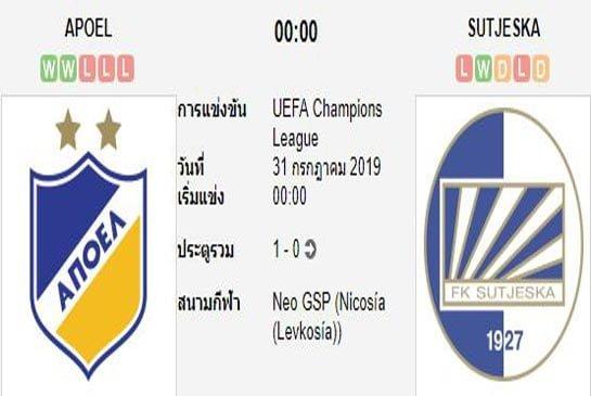 ทีเด็ดฟุตบอล ยูฟ่า แชมเปี้ยนส์ลีก [D1-1]อโปเอล นิโคเซีย (-2.5) ซูตเยสก้า นิคซิค[D1-1]