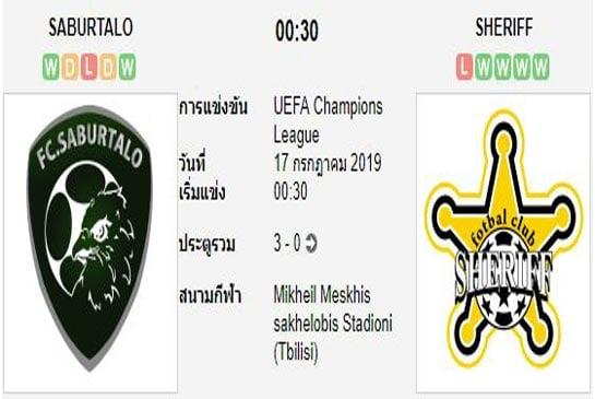 ทีเด็ดฟุตบอล ยูฟ่า แชมเปี้ยนส์ลีก [D1-2]เอฟซี ซาเบอร์ทาโล่ (+0/0.5) เชอร์ริฟ ติราสโพล[D1-1]