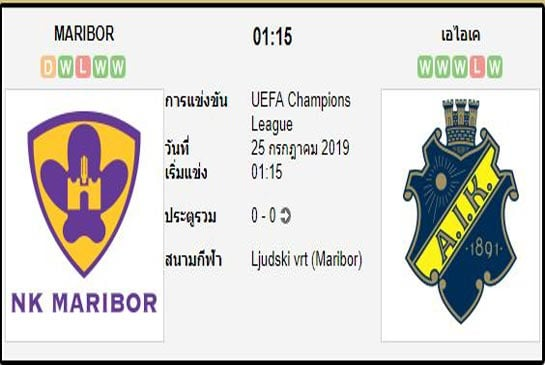 ทีเด็ดฟุตบอล ยูฟ่า แชมเปี้ยนส์ลีก [D1-8]มาริบอร์ (-0) เอไอเค โซลน่า[D1-2]