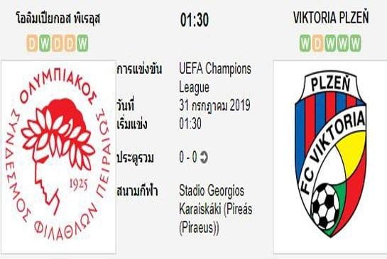 ทีเด็ดฟุตบอล ยูฟ่า แชมเปี้ยนส์ลีก [D1-4]โอลิมเปียกอส (-0.5) วิคตอเรีย พัลเซ่น[D1-1]