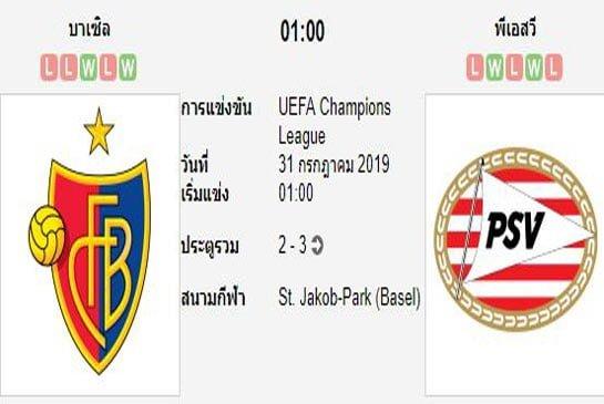 ทีเด็ดฟุตบอล ยูฟ่า แชมเปี้ยนส์ลีก [D1-2]บาเซิ่ล (-0) พีเอสวี ไอนด์โฮเฟ่น[D1-2]