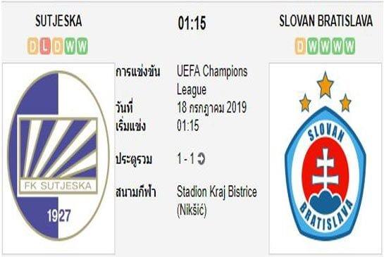 ทีเด็ดฟุตบอล ยูฟ่า แชมเปี้ยนส์ลีก [D1-1]ซูตเยสก้า นิคซิค (+1) สโลวาน บราติสลาว่า[D1-1]
