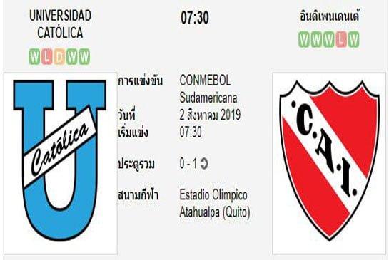 ทีเด็ดฟุตบอล โคปา ซูดาเมริกาน่า [D1-2]ยูนิเวอร์ซิดัด (-0.5) อินดิเพนเดนเต้[D1-4]